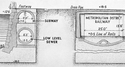 Pipe size and flow